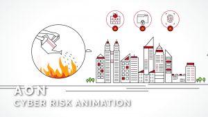 Aon – Cyber Risk Animation